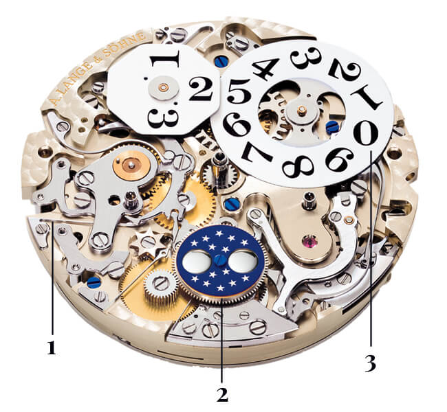 Mechanical Watches - Complications